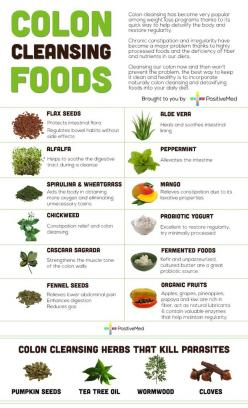 """Food that cleanse your colon.  """"All disease begins in the gut"""" - Hippocrates  www.merritthawkins.com: Colon Cleansing, Fitness, Cleansingfoods, Detox, Cleansing Foods, Healthy Food, Colon Cleanse, Natural, Cleanse Colon"""