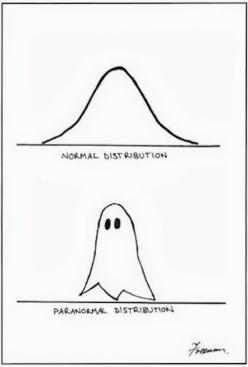 For your Monday, some nerd humor ➨  http://plus.google.com/u/0/104234302931579992973/posts/ATC1y5UvfHo: Nerd Humor, Math Nerd, Ghost Humor, Funny Stuff, Nerd Girl, Funny Science, Nerdy Laughs, Math Jokes