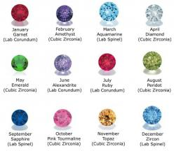 GS Creations - Handmade Jewelry: Birthstone Color Chart: Tattoo Ideas, Gemstones Birthstones, Birthmonth Gemstones, Birthstone Chart, Google Search, Birthstone Colors, Color Charts, Jewelry