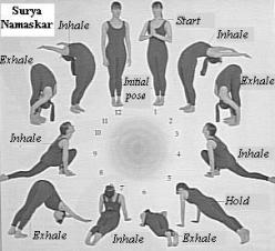 Hatha Yoga Asanas Beginners | Hatha Yoga Postures http://yogaforbeginnerstips.com/hatha-yoga/ Lose weight FAST with the Military Diet: Sun Salutation, Body, Fitness, Yoga Poses, Exercise, Health, Morning, Belly Fat, Workout