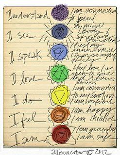 oh, now this is beautiful -- Chakra Doodle Meditation by allisoncrow, via Flickr: Balance, Chakras Jpg 247 320, Chakras Stones Mantras, Chakra Balancing, Chakra Meditation, Healing