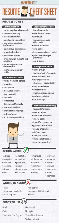 Resume Cheat Sheet for any of my buddies who may need it. #infographic: Resume Cheat, Resume Interview, Resume Job, Interview Resume, Jobs Resume, Cheat Sheets, Resume Tip, Job Interview