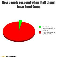 So true: Time, Bandcamp Marching Bands, Marching Band, Band Geek, Band Nerd, Bandgeek, American Pie Band Camp