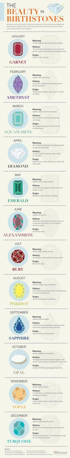 The Beauty of Birthstone Jewelry Awesome birthstone chart showing the meaning, history and origin of your birthstone for your birthday month January, February, March, April, May, June, July, August, September, October, November and December!: Birthday Sto