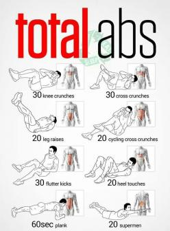 I'm always looking for a good ab workout. I like how this one shows which muscles you are working.: Abs Workout, Fitness, Exercise, Work Out, Ab Workouts, Abworkout, Total Abs, Health, Totalabs