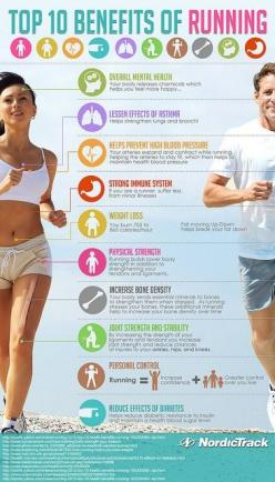 10 Benefits of Running Infographic by A Health Blog, via Flickr http://papasteves.com: 10 Benefits, Health Fitness, Tops, Top 10, Motivation, Exercise, Benefits Of Running, Workout, 10Benefits