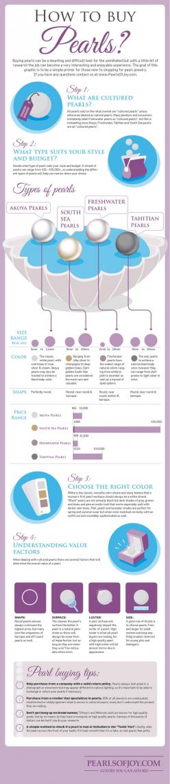A classic #wedding requires pearls for the bride. Make sure you understand how to buy #pearls before you spend too much.: Jewelry Pearl, Classic Wedding, Infographic Pearls, Buy Pearls, Fashion Infographic, Pearls Infographic, Wedding Requires, Requires P