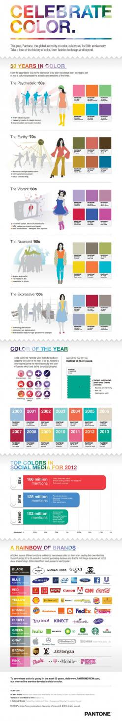 Celebrate Color: Color by Decade Infographic from Pantone.com #PANTONE #GOLDEN50: Colour, Colors, Pantone Celebrate, Pantone Color, 50 Years, Infographics, Design