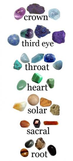CROWN: Quartz, Amethyst, Celestite, Jade, Diamond, Gold Calcite,    THIRD EYE: Amethyst, Fluorite, Lapis Lazuli, Sodalite, Azurite    THROAT: Aquamarine, Lapis Lazuli, Turquoise, Celestite, Blue-Laced Agate    HEART: Emerald, Jade, Aventurine Quartz, Rose