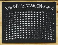 I already have a 2014 moon phase calendar, but This one is amazing.: Lunar Calendar, Art Design Typography, Art Paintings Prints, Phase Calendar, Beautiful Moon, Moon Phases, Project Ideas, The Moon