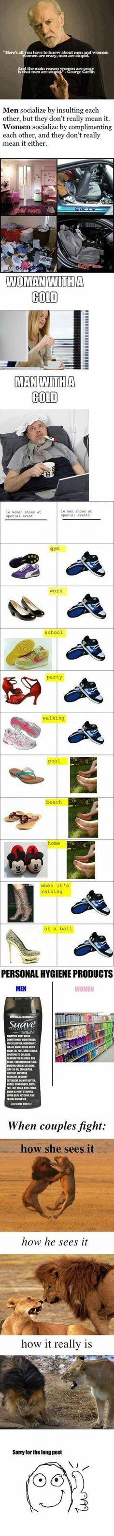 Main Difference Between Men And Women