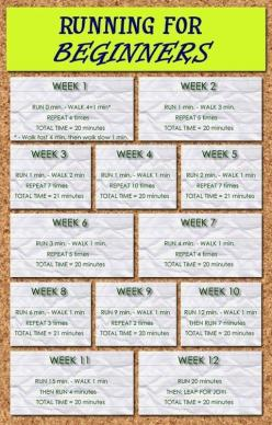 Running for beginners - this week I'm determined to start running my neighborhood before my morning shower. If I think I can, then I can!: Excercise, Start Running, Health Workout, Fitness, Workouts, Work Outs, Exercise, Beginner