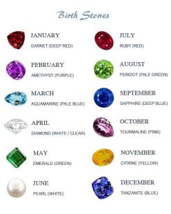 birthstones. mine is April :): Tattoo Ideas, Random Things, Gems Stones, Gemsona Inspirations, Tattoos, Birth Month, Family S Birthstones, Birth Stones, Birthstone Images