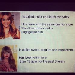 Couldn't help but laugh.: Taylor Swift, Giggle, Thought, Funnies, Taylors, Agree