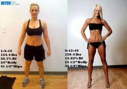 exercise: Genetics, Inspiration, Fitness, Weight Loss, Motivation, Weightloss, Health, Progress Impossible, Workout