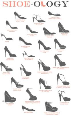 SHOE-OLOGY: A GUIDE TO SHOE STYLES AND TERMINOLOGY: Types Of, Fashion, Girl, Shoess, High Heels, Shoes Shoes, Shoe Type, Shoes Style