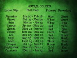 Astral Colors...This is in my physical BoS, but it's nice to have a ready reference to it.: Blessed, Astral Colors This, Magic Book, Gemini, Favorite Color, Horoscope, Colors Albastru, Pagan Spells