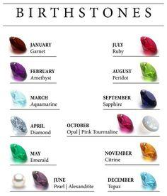 http://rubies.work/0449-sapphire-ring/ Gemstone reference chart - Bing Изображения: Charts, Chart Offers, Birthstone Chart, Crystals Stones Gems, Zodiac Birthstones, Stones Gems Energy, Traditional Gemstones, Crystals And Stones Meanings, Astrology Gemsto