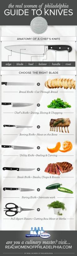 Master your cooking skills with this guide to using your kitchen knives #cooking: Cooking Class Ideas, Kitchen Tips, Knives Cooking, Kitchen Knives, Chef Knife, Cooking Skills, Cooking Tips, De Cuchillos