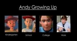 Mind = blown: Mind Blown, Toy Story, The Office, Growing Up, Funny, Funnies, Disney, Andy Growing