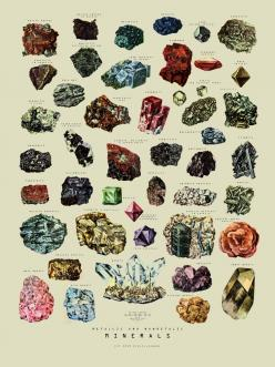 minerals I remember this chart being in one of Uncle Doyle's books. I spent much time staring at it and thinking it quite beautiful when I was a child.   ~me, Connie Lee: Crystals, Gems, Illustration, Poster, Minerals Print, Stone, Rock, Michelleswork
