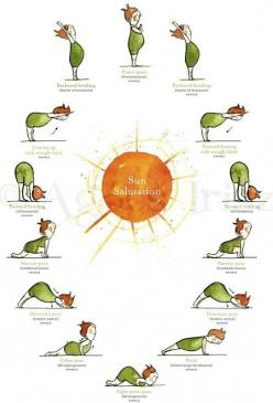 I love this Salutation too; And what a cute way to illustrate it! [: http://wwwbrilliantyoga.blogspot.com/: Yoga Exercise, Salutation Yoga, Yogi, Fitness, Sun Salutations, Sunsalutation, Yoga Sun Salutation, Yoga Poster, Yoga Workout