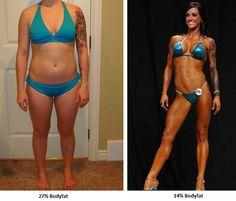 Melissa Larsen got ready for her first competition in 11 weeks with starting body fat of 27%... Here's her weekly workouts
