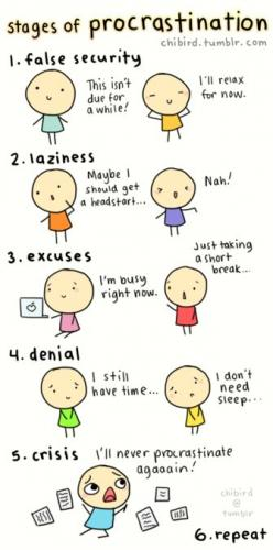 Well...I FINALLY finished my last papers of the semester, but this is pretty close to the process I ALWAYS go through. :) : Quotes, Truth, My Life, Funny, So True, Procrastination