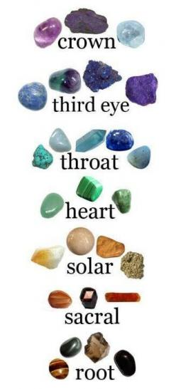 CHAKRA HEALING CRYSTALS  COUPON CODE: UR1DRFL - SAVE 10% on your next order@: Gemstones, Healing Crystals, Chakra Stones, Healing Stones, Rock, Crystal Healing, Chakras, Chakra Healing, Chakra Crystal