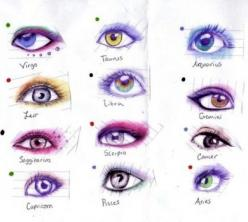 eyes of the zodiac.: Signs, Stuff, Makeup, Art, Zodiac Eyes, Horoscope, Beauty, Drawing