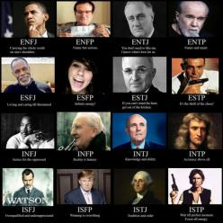 Really good Myer's Briggs comparison of famous people. I'm Robin Williams of course..: Personality Types, Mbti Chart, Life, I M, Myers Briggs, Enfp, Infj, Robin Williams, Intp