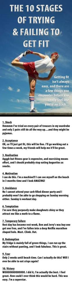 The 10 stages of getting fit. Do they look familiar? :): Clean Healthy Food Fitness, Getfit Loseweight, Exercise Fitness, Fitness Getting Strong, Getting Fit, Loseweight Weightloss, Workout Exercises, Fitness Exercising