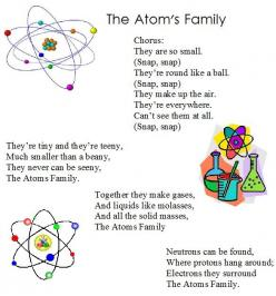 "The ""Atom's Family""   (to the tune of the Addam's Family song)  -great for teaching the different parts of the Atom! The kids WILL sing it!!  This song originally only had 2 verses when it was first published and a student in my class at B"
