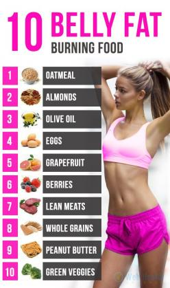 Top belly fat burning food : #fitness #exercise #abs #slim #fit #beauty #health #workout #motivation #cardio #belly #woman-fitness #ab-workouts #ab-inspiration #weightloss: Fitness Exercises, Belly Woman Fitness, Motivation Workout, Fat Burning Foods, Wom