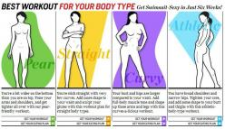 Best workout for your body type.  And an eating plan.: Body Type Workout, Best Workout, Fitness, Exercise, Work Out, Body Types