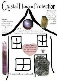 Crystal house protection: Amethyst, Obsidian, Rose Quartz, Smoky Quartz, Black Tourmaline: Healing Crystals, Crystals Stones, Healing Stones, Crystal Magic, Crystal Healing, Crystals Gemstones