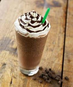 How to Make Homemade Starbucks Frappuccinos. Karen Pohl's recipe for a Mocha Peppermint Frap. To blender, add: 6 ozs milk (any milk or  milk/whipping cream combo), 6 ozs espresso, 2 T real maple syrup, 2 T dark chocolate syrup, 1/8-1/4 tsp xanthan gum
