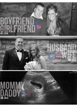 I don't like pregnancy announcements. Change out the last pic for one with the parents and the new baby and I think this would be so cute to hang in the home: Pregnancy Reveal, Pregnancy Announcements, Baby Reveal, Cute Ideas, Baby Announcements, Futu