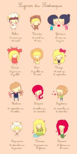 Aries♈_ Art || Cartoon Cute Zodiac Characters Lignes du Zodiaque || Yoopuriinn tumblr: Zodiac Signs, Zodiac Stuff, French, Zodiac Comics