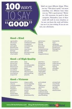 Good writing avoids bland adjectives like good. This poster helps young writers find more specific and vivid alternatives. An excellent tool for building vocabu: Poster, Book, Writing Tips, Writers, Writing Ideas, Writing Help, English