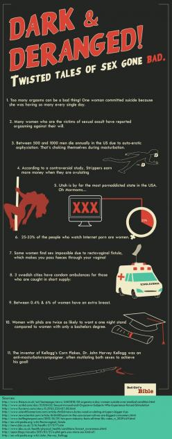 [Infographic] 11 Weird Sex Facts - 11 sad, depressing and weird facts about sex.: Facts Weird Facts, Sexy Facts, 11 Weird, Funny, Sex Infographics, Wordpress, Sexy Sweet, Health