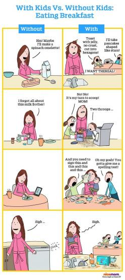 It's The Most Obnoxious Meal Of The Day: Breakfast, Funny, So True, Kids, Obnoxious Meal, Morning, Mom