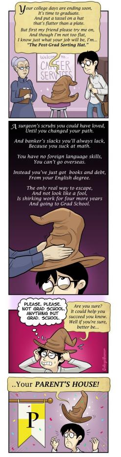 """""""The Post-Grad Sorting Hat"""" by Caldwell Tanner and Susanna Wolff - CollegeHumor Article: Hats, English Major, Colleges, Grad School, My Life, Sorting Hat, Harry Potter, Post Grad Sorting"""
