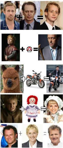 Celebrity Equations. These are  wonderful