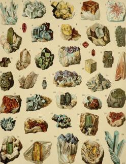 1900 Antique fine lithograph of CRYSTAL ROCKS. MINERALS. 113 years old nice print. via Etsy: Antique Lithographe, Rocks And Minerals, Crystals Minerals, Antique Fine, Crystal Drawing