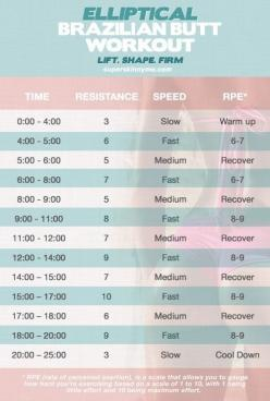 Elliptical workout by juliette: Elliptical Workout, Fitness, Work Outs, Cardio Workout, Brazilian Butt, Buttworkout, Butt Workouts, Exercise, Treadmill Workout