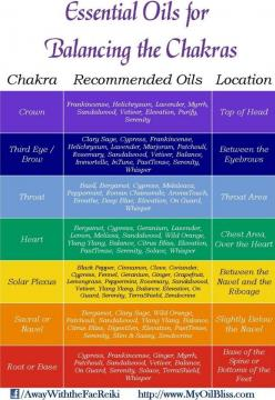 Essential Oils for balancing the Chakras. balancedwomensblog.com: Essential Oils For Chakra, Doterra Oil, Chakra Essential Oil, Essentialoils, Doterra Chakra, Chakra Oil, Chakras And Essential Oils, Essential Oils Chakra, Chakras Essential Oils