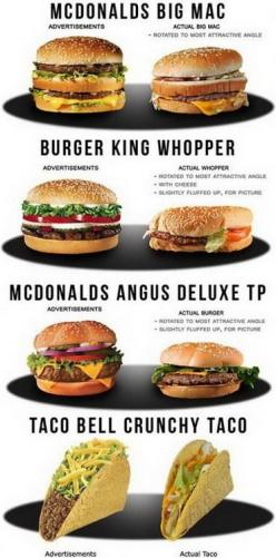 Fast food fables: Advertisements of junk food vs. the real thing. /#drive_thru_knowledge: Truth, Advertising, So True, Funny Stuff, Reality, Fast Food, Fast Foods