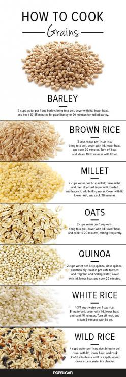 For making all the healthiest grains. | These 24 Charts Are All You Need To Eat Healthy This Year: 24 Diagrams, Health Food, Healthy Eating, How To Cook, Cook Grains, Eat Healthy, Cooking Tips