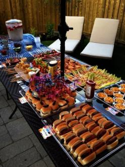 """Outdoor bbq - I like that all of the food is """"mini"""" :): Sized Food, Mini Food, Outdoor Party Food, Outdoor Bbq, Bbq Food, Outdoor Bar, Party Buffet, Party Ideas"""